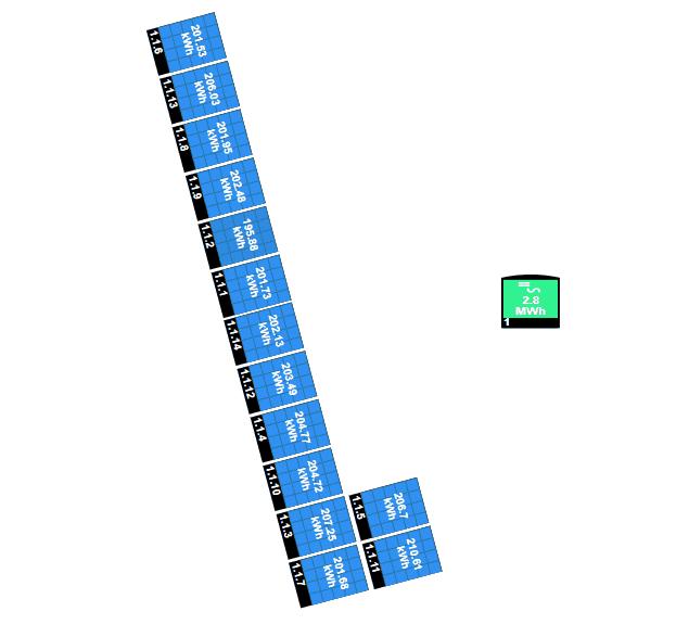opvolging per zonnepaneel in Mol